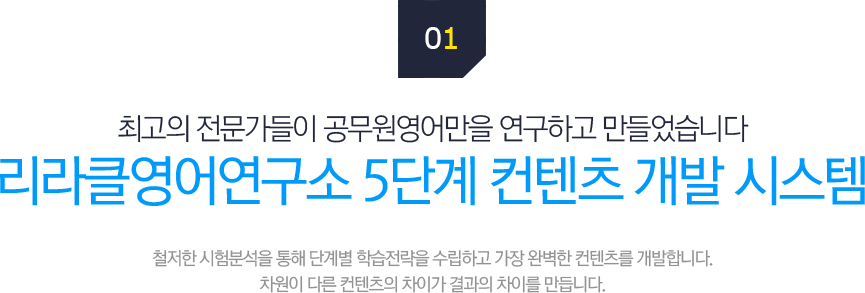 리라클영어연구소 5단계 컨텐츠 개발 시스템