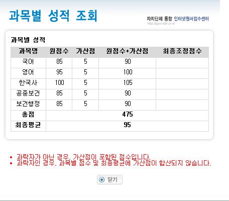 지방직9급 공무원 합격생 김현아