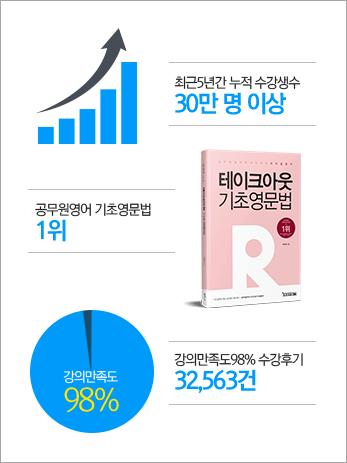 최근 5년간 누적 수강생수 4만명, 공무원영어 기초영문법 1위, 강의만족도 98% 수강후기 32,563건